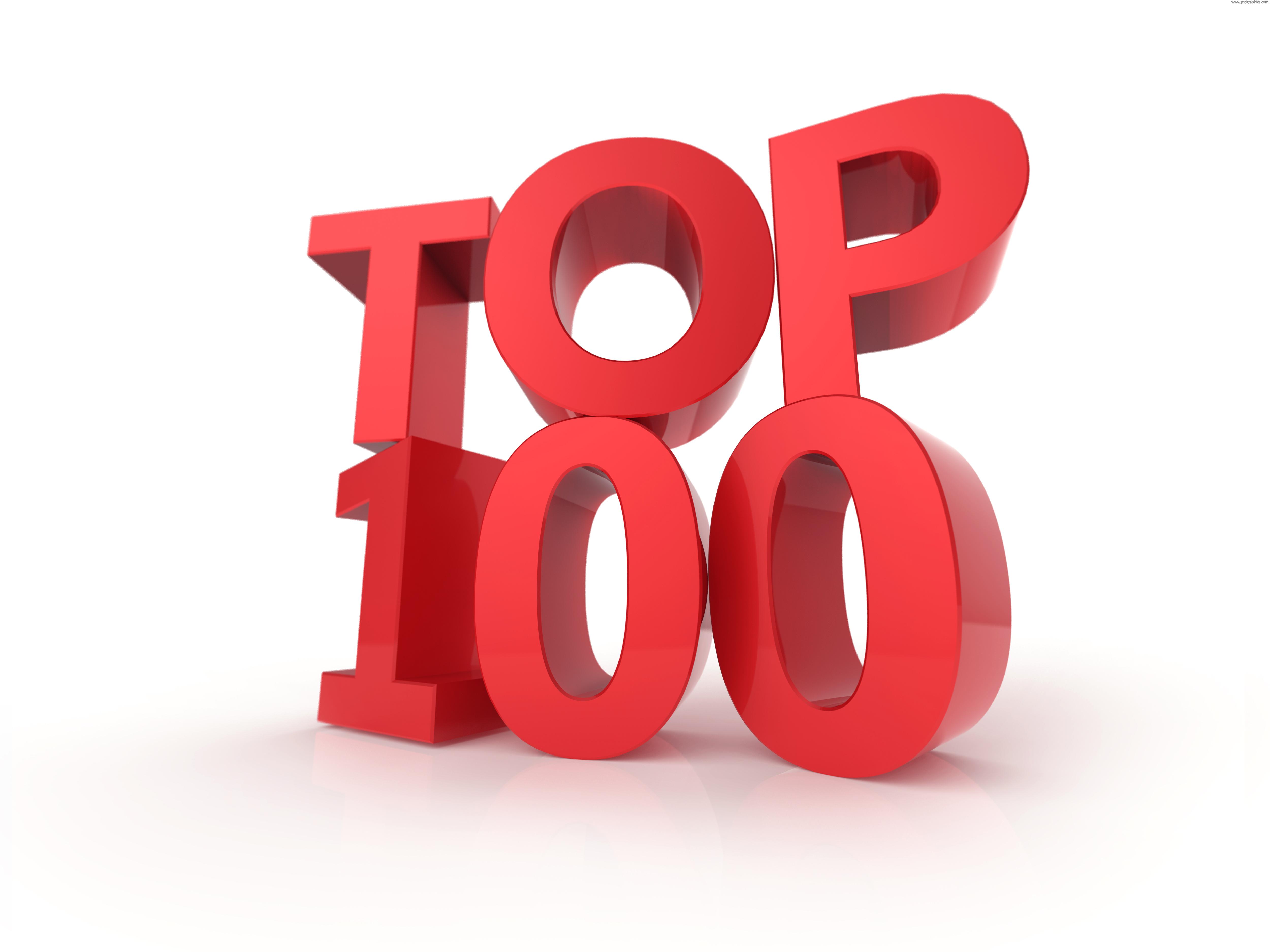 البوم افضل 100 مهرجان شعبى افضل 100 نغم العرب