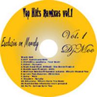 Download Tacabro Tacata MP3 • Dj Moo • Top Hits Remixes vol 1